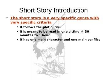 Short Story Writing Unit