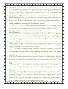 Short Summaries of the Books of the BIble