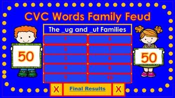 CVC Words Family Feud (Short U)