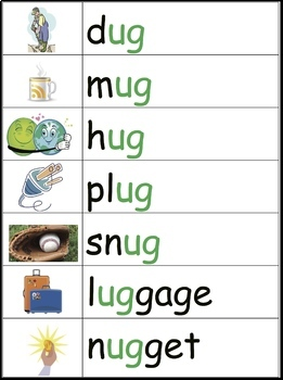 Short U Word Families: Phonics and Writing Fundamentals