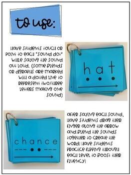 Short Vowel A Blending Cards