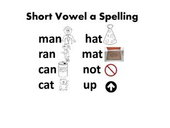 Short Vowel A Spelling Words