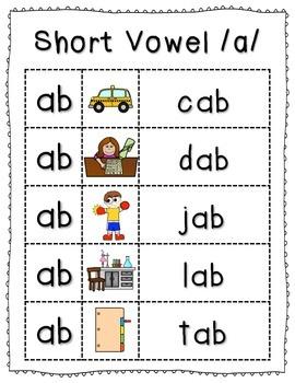 Short Vowel Anchor Charts {Click File, Print}