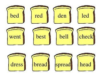 Short Vowel Bread Basket Sort Center Reading Street Grade 2 Iris and Walter