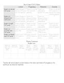 Short Vowel CVC Pre- and Post Assessment