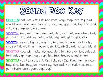 Short Vowel CVC Sound Boxes