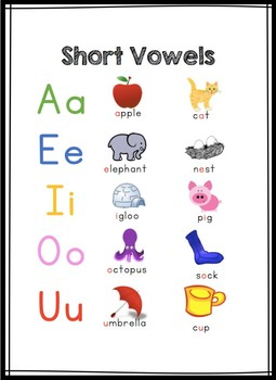 Short Vowel Chart