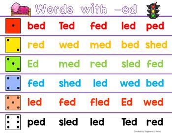 Short Vowel Dice Fluency