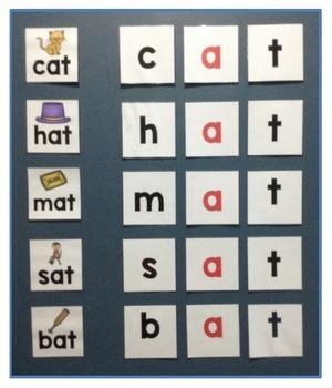 Short Vowel Flashcards - Short A CVC Word Families - Phonics Flashcards