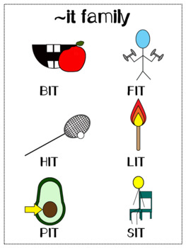 Short Vowel Illustrated Word Family Posters