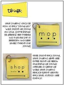 Short Vowel O Blending Cards
