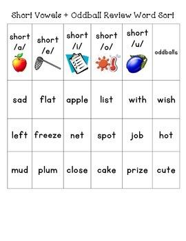 Short Vowel + Oddball Review Word Sort
