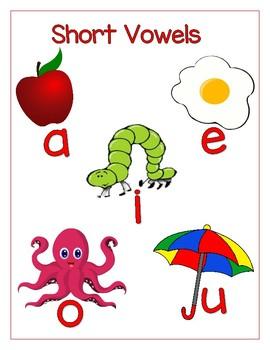 Short Vowel Poster