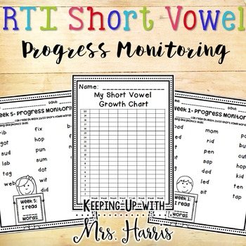 RTI Progress Monitoring