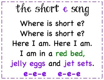 Short Vowel Song Posters - Freebie