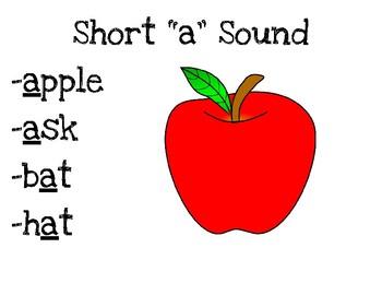 Short Vowel Sounds Mini-Posters