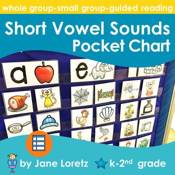 Short Vowel Sounds Pocket Chart