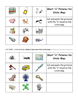Short Vowel Thinking Map Activities - Phonics