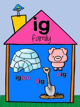Short Vowel Word Family Picture Posters