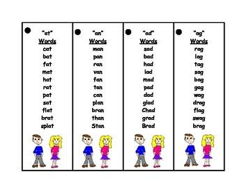 Short Vowel Word Family Rings