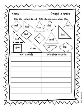 Short Vowel Word Graphs