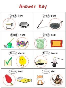 Discriminating Similar Words with Short Vowels