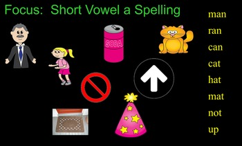 Short Vowel a Spelling Words