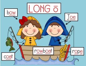 Short Vowel and Long Vowel Signs/Posters