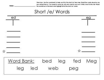 Short Vowel /e/ Tree Map