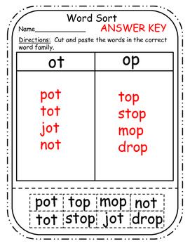 Vowels - short o