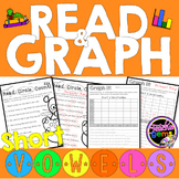 Short Vowels Read and Graph Activities