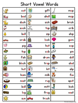 Short Vowels Write and Wipe Cards