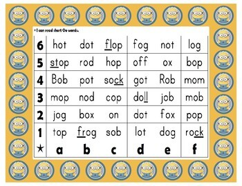 Short Vowels Activity