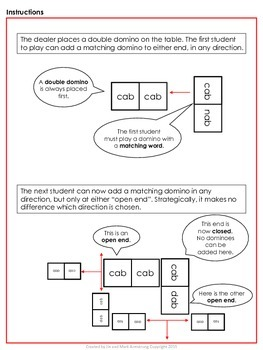 Short Vowels CVC Dominoes - Short A