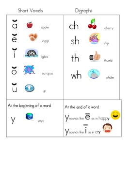 Short Vowels, Digraphs with pictures