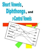 Short Vowels, Diphthongs, and r-Control Vowels