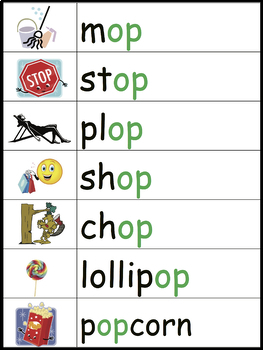 Phonics Word Wall: Short Vowels
