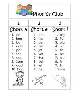 Short Vowels Phonics