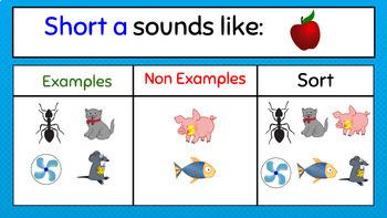 Short Vowels PowerPoint Bundle