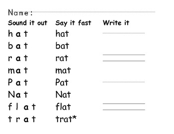 Short Vowels-Sound it out, Say it fast, Write it!