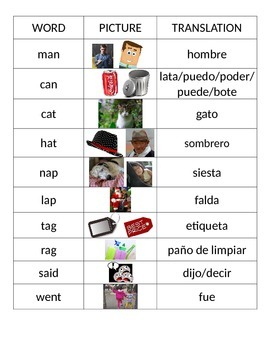 Short Vowels Spelling List
