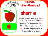 Short Vowels a and i
