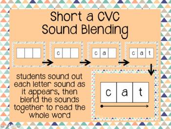 Short a CVC Sound Blending