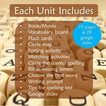 Short a Spelling BUNDLE for Special Education