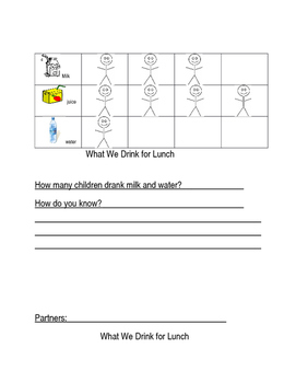 Differentiated math problem using  a pictograph