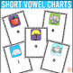Vowel Anchor Charts