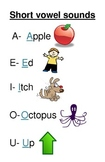 Short and Long Vowel Poster