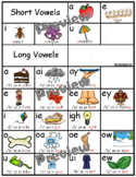 Short and Long Vowel Sounds Card