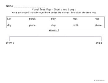 Short and Long Vowel Tree Maps
