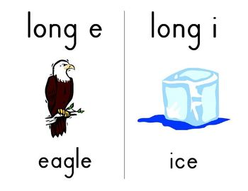 Short and Long Vowel Zaner-Bloser Phonics Cards